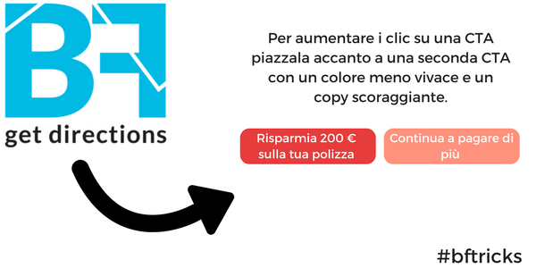 Confronto tipologie di call to action