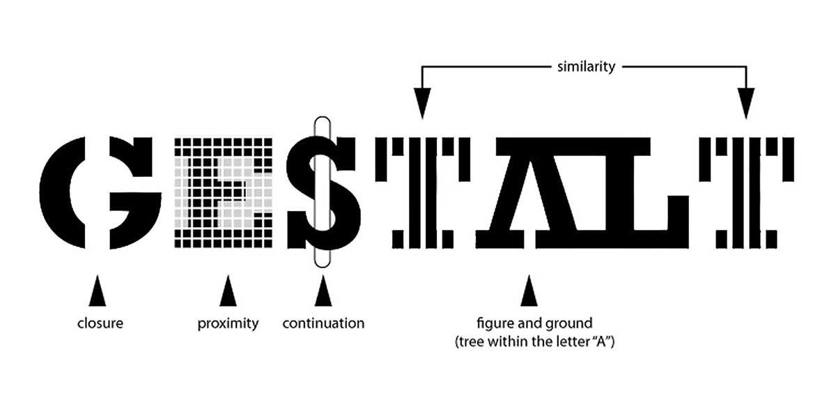 Psicologia del design: dalla teoria della Gestalt alla legge di Hick