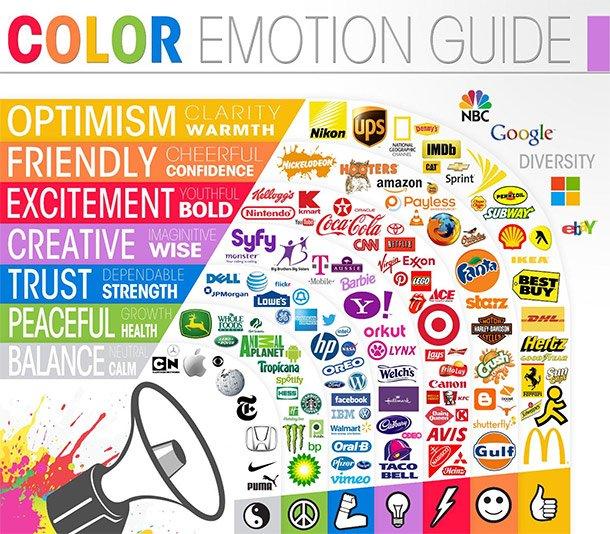 guida alle emozioni dei colori