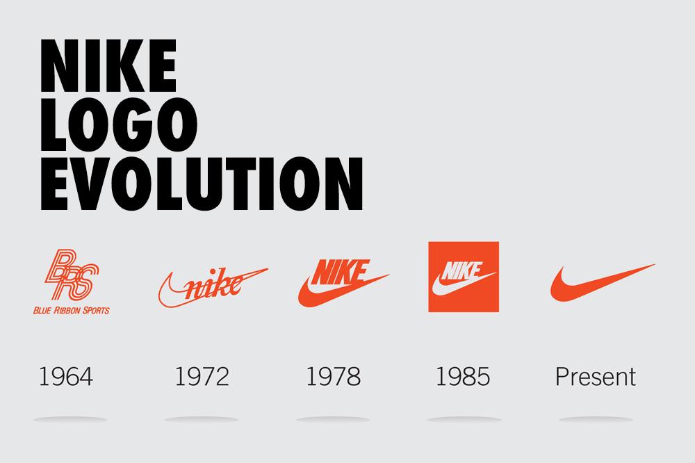Evoluzione logo nike