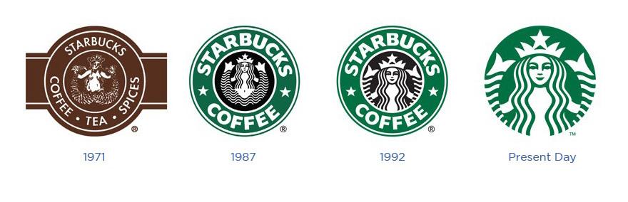Evoluzione logo Starbucks