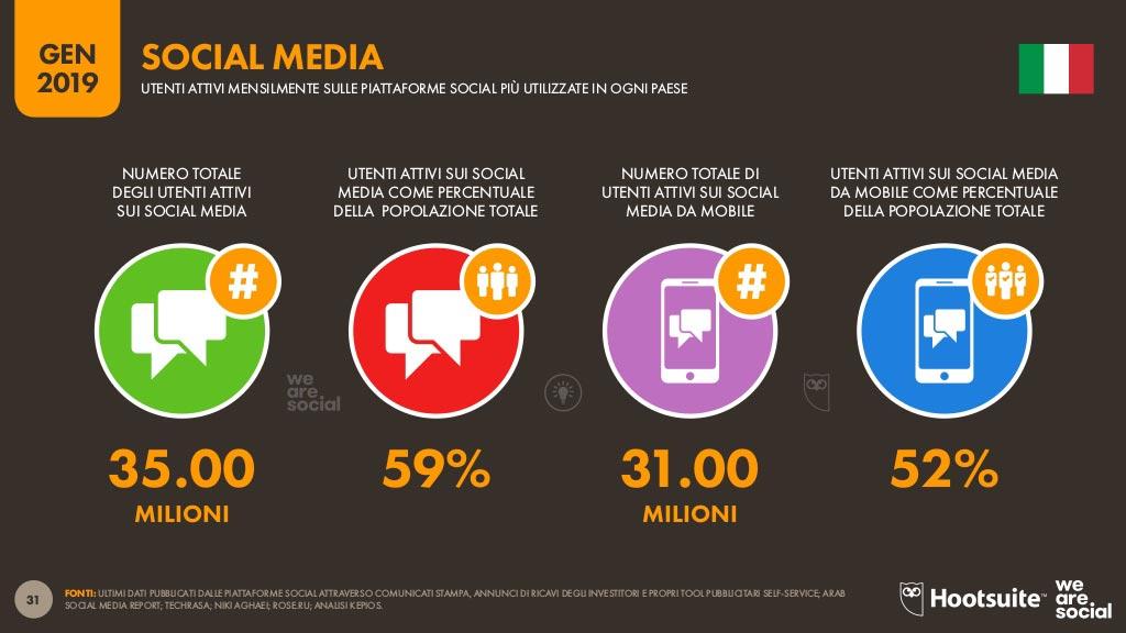 Quanti utenti ci sono sui social in Italia