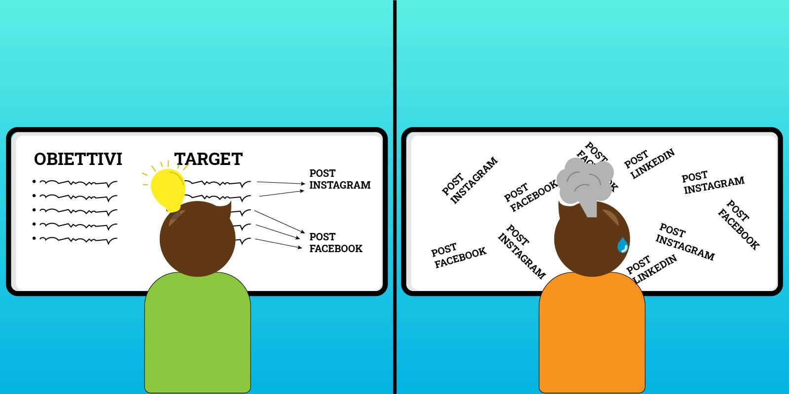 Realizzare un piano editoriale social