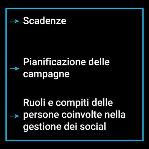 Come organizzare la pubblicazione dei post sui social