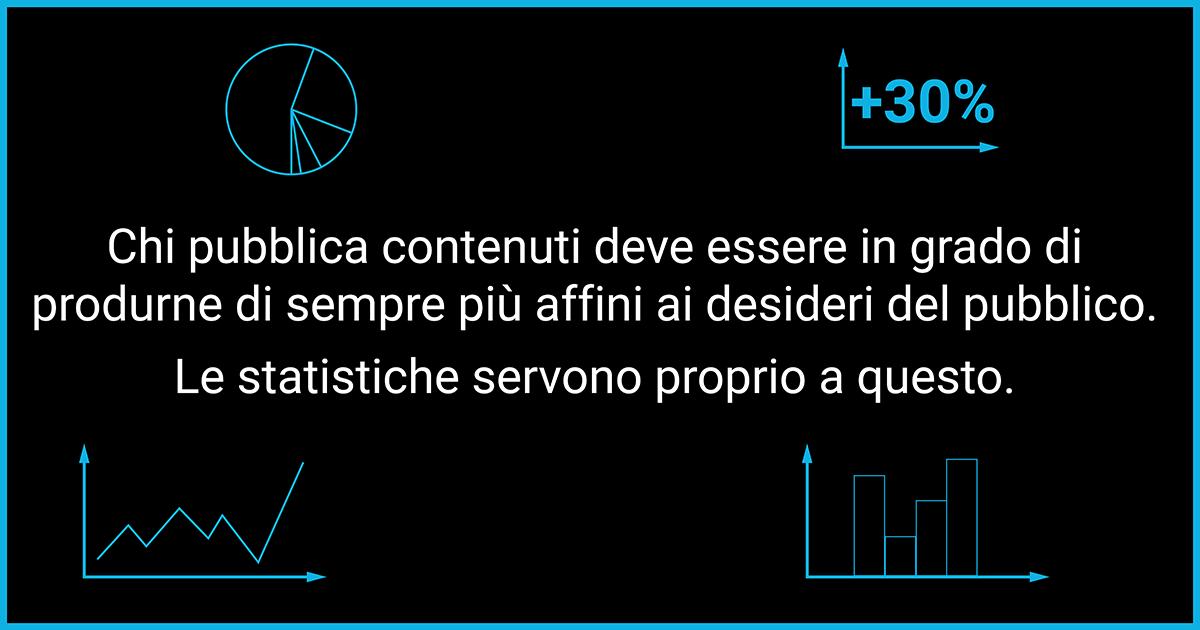 Le statistiche aiutano a capire cosa pubblicare sui social