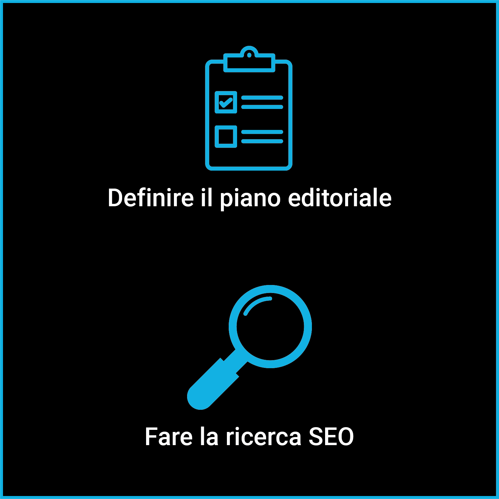 come scrivere un post blog